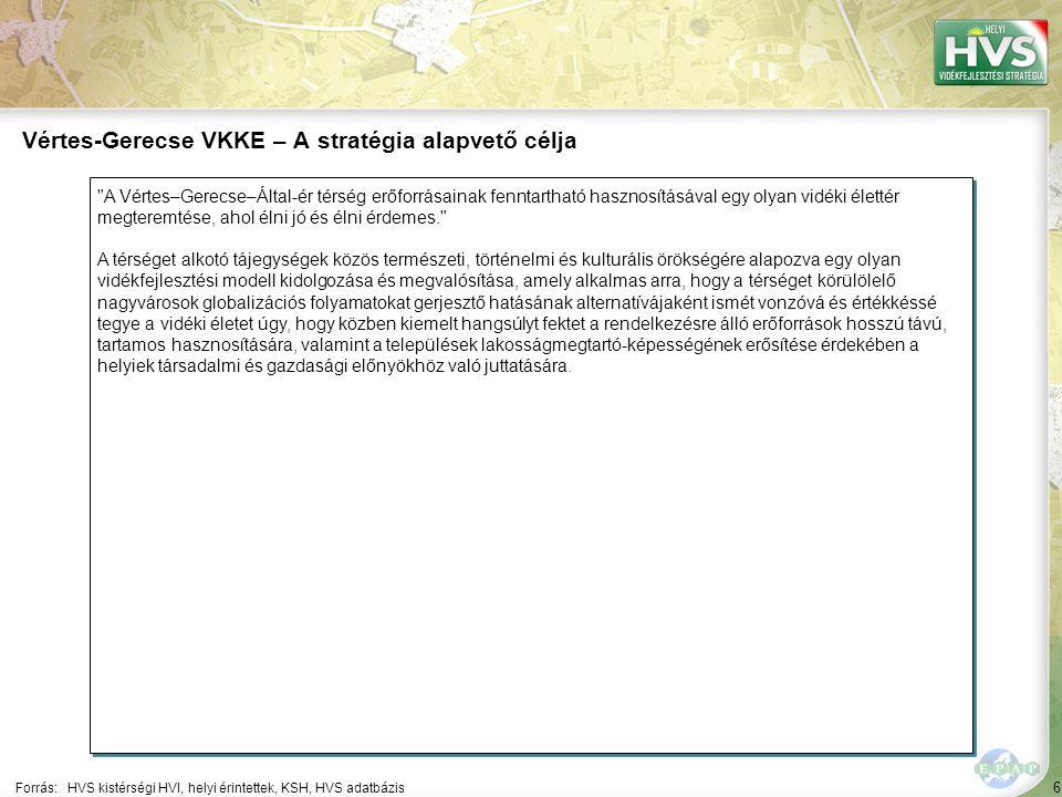 67 ▪A Vértes–Gerecse térség településeinek életminőség-javító fejlesztése Forrás:HVS kistérségi HVI, helyi érintettek, HVS adatbázis Az egyes fejlesztési intézkedésekre allokált támogatási források nagysága 1/6 A legtöbb forrás – 9,780,000 EUR – a(z) A Vértes–Gerecse térség természeti értékeinek megőrzése, helyreállítása, fejlesztése fejlesztési intézkedésre lett allokálva Fejlesztési intézkedés ▪A Vértes–Gerecse térség településeinek infrastrukturális fejlesztése Fő fejlesztési prioritás: A Vértes-Gerecse térségben vonzó települési környezet megteremtése Allokált forrás (EUR) 7,411,270 14,909,333