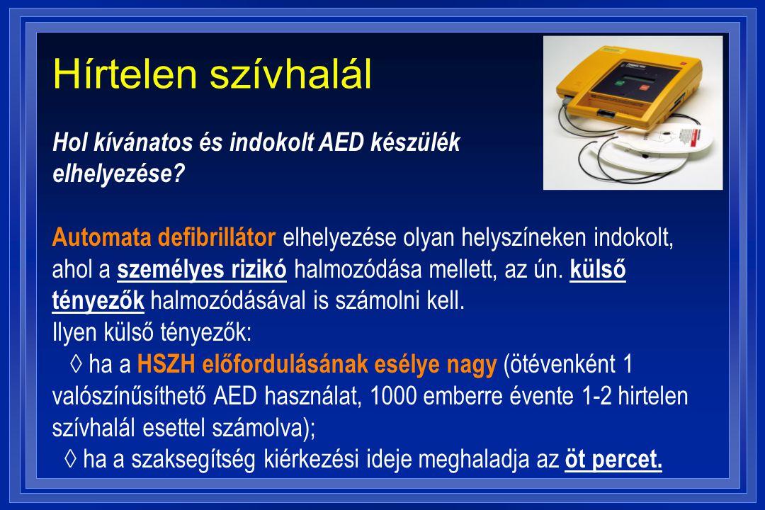 Hírtelen szívhalál Hol kívánatos és indokolt AED készülék elhelyezése? Automata defibrillátor elhelyezése olyan helyszíneken indokolt, ahol a személye
