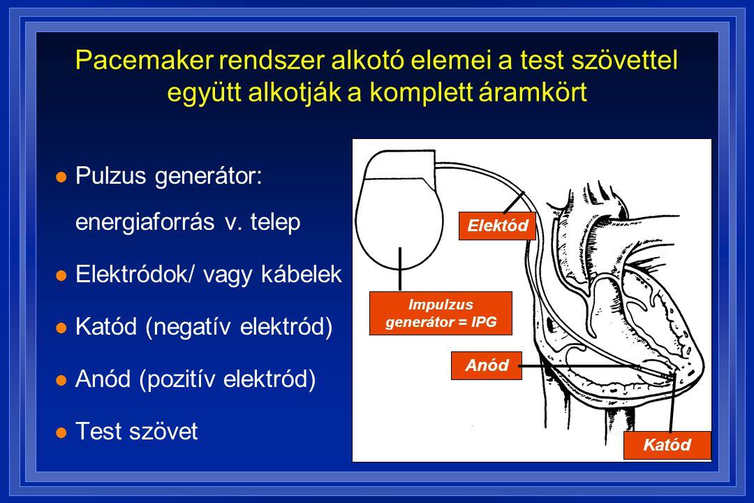 l Pulzus generátor: energiaforrás v. telep l Elektródok/ vagy kábelek l Katód (negatív elektród) l Anód (pozitív elektród) l Test szövet Impulzus gene
