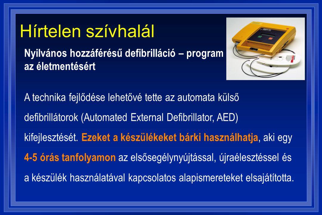 Hírtelen szívhalál Nyilvános hozzáférésű defibrilláció – program az életmentésért A technika fejlődése lehetővé tette az automata külső defibrillátoro