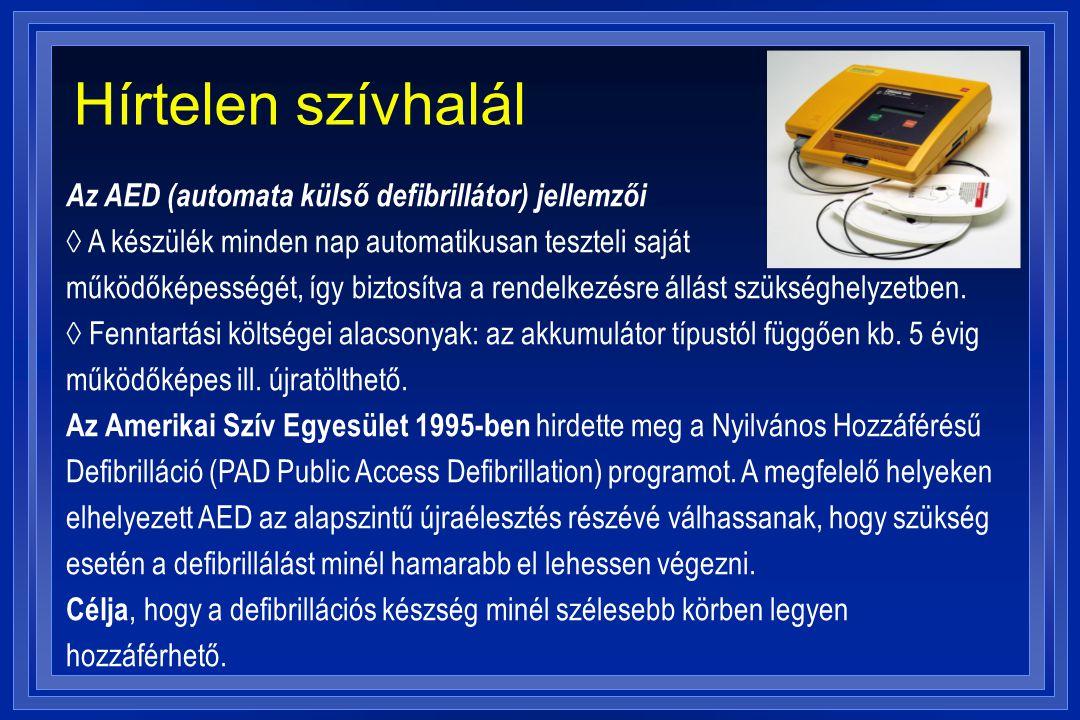 Hírtelen szívhalál Az AED (automata külső defibrillátor) jellemzői ◊ A készülék minden nap automatikusan teszteli saját működőképességét, így biztosít