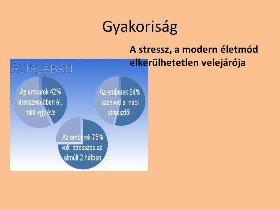 Gyakoriság A stressz, a modern életmód elkerülhetetlen velejárója