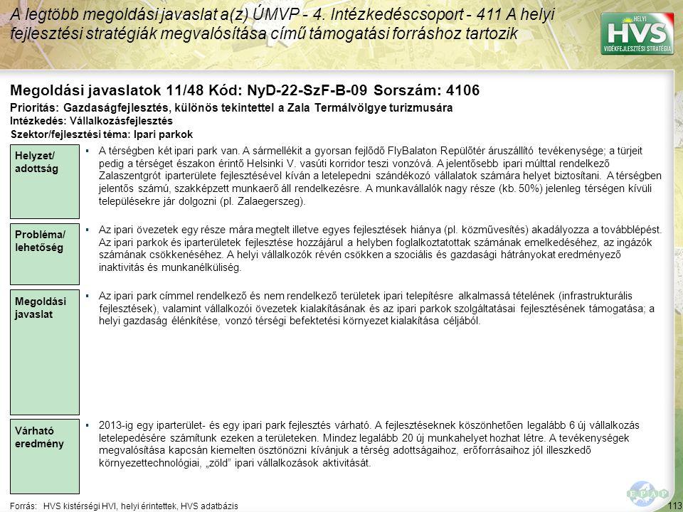 113 Forrás:HVS kistérségi HVI, helyi érintettek, HVS adatbázis Megoldási javaslatok 11/48 Kód: NyD-22-SzF-B-09 Sorszám: 4106 A legtöbb megoldási javaslat a(z) ÚMVP - 4.