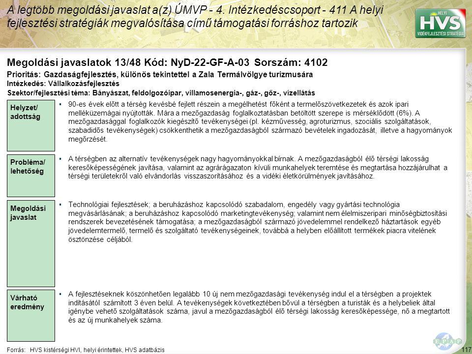 117 Forrás:HVS kistérségi HVI, helyi érintettek, HVS adatbázis Megoldási javaslatok 13/48 Kód: NyD-22-GF-A-03 Sorszám: 4102 A legtöbb megoldási javaslat a(z) ÚMVP - 4.