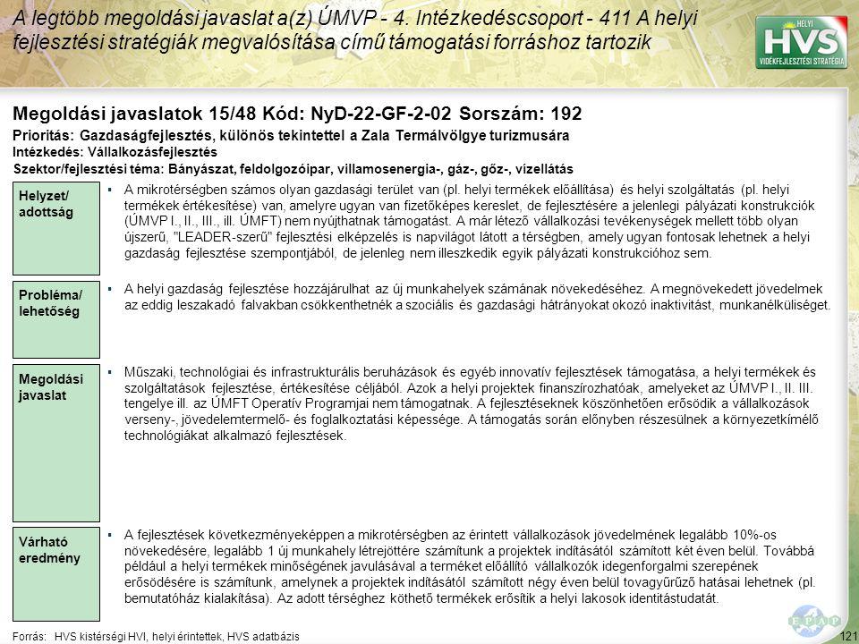 121 Forrás:HVS kistérségi HVI, helyi érintettek, HVS adatbázis Megoldási javaslatok 15/48 Kód: NyD-22-GF-2-02 Sorszám: 192 A legtöbb megoldási javaslat a(z) ÚMVP - 4.