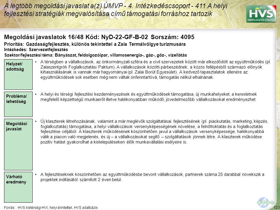123 Forrás:HVS kistérségi HVI, helyi érintettek, HVS adatbázis Megoldási javaslatok 16/48 Kód: NyD-22-GF-B-02 Sorszám: 4095 A legtöbb megoldási javaslat a(z) ÚMVP - 4.