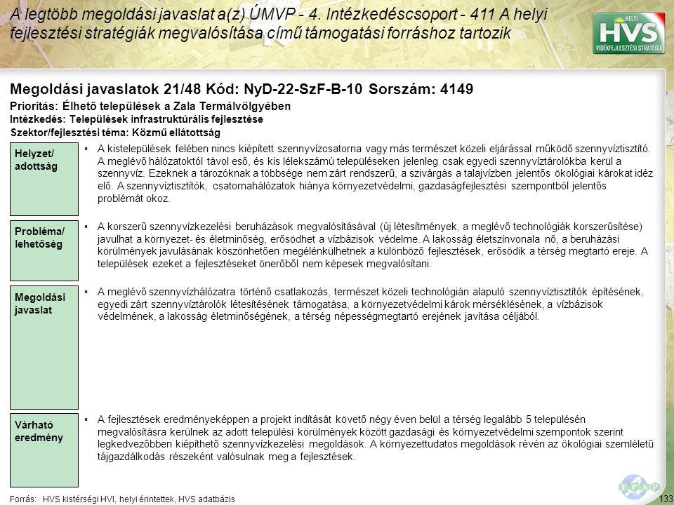 133 Forrás:HVS kistérségi HVI, helyi érintettek, HVS adatbázis Megoldási javaslatok 21/48 Kód: NyD-22-SzF-B-10 Sorszám: 4149 A legtöbb megoldási javaslat a(z) ÚMVP - 4.
