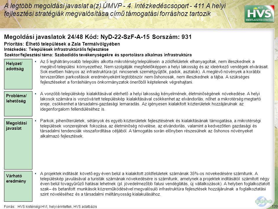 139 Forrás:HVS kistérségi HVI, helyi érintettek, HVS adatbázis Megoldási javaslatok 24/48 Kód: NyD-22-SzF-A-15 Sorszám: 931 A legtöbb megoldási javaslat a(z) ÚMVP - 4.