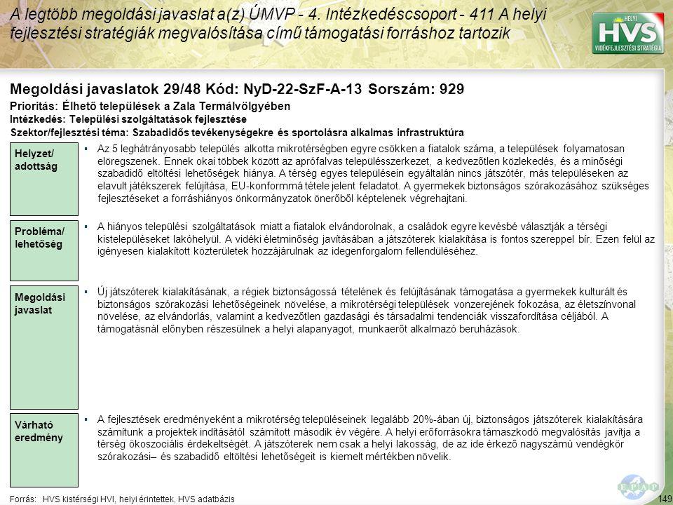 149 Forrás:HVS kistérségi HVI, helyi érintettek, HVS adatbázis Megoldási javaslatok 29/48 Kód: NyD-22-SzF-A-13 Sorszám: 929 A legtöbb megoldási javaslat a(z) ÚMVP - 4.