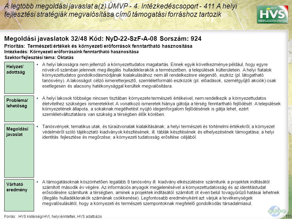 155 Forrás:HVS kistérségi HVI, helyi érintettek, HVS adatbázis Megoldási javaslatok 32/48 Kód: NyD-22-SzF-A-08 Sorszám: 924 A legtöbb megoldási javaslat a(z) ÚMVP - 4.