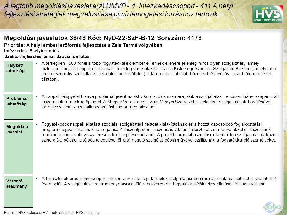 163 Forrás:HVS kistérségi HVI, helyi érintettek, HVS adatbázis Megoldási javaslatok 36/48 Kód: NyD-22-SzF-B-12 Sorszám: 4178 A legtöbb megoldási javas