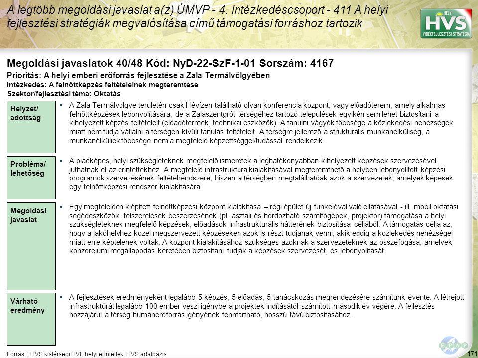 171 Forrás:HVS kistérségi HVI, helyi érintettek, HVS adatbázis Megoldási javaslatok 40/48 Kód: NyD-22-SzF-1-01 Sorszám: 4167 A legtöbb megoldási javas