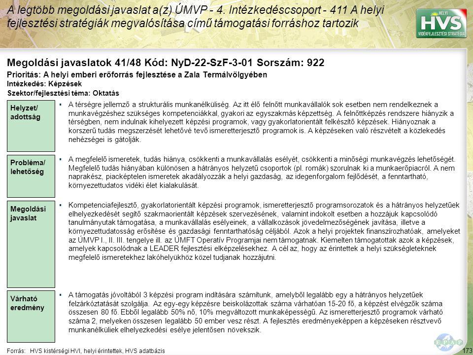 173 Forrás:HVS kistérségi HVI, helyi érintettek, HVS adatbázis Megoldási javaslatok 41/48 Kód: NyD-22-SzF-3-01 Sorszám: 922 A legtöbb megoldási javasl