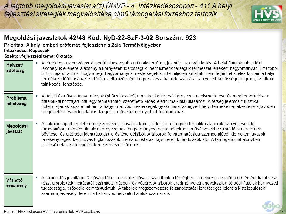 175 Forrás:HVS kistérségi HVI, helyi érintettek, HVS adatbázis Megoldási javaslatok 42/48 Kód: NyD-22-SzF-3-02 Sorszám: 923 A legtöbb megoldási javasl