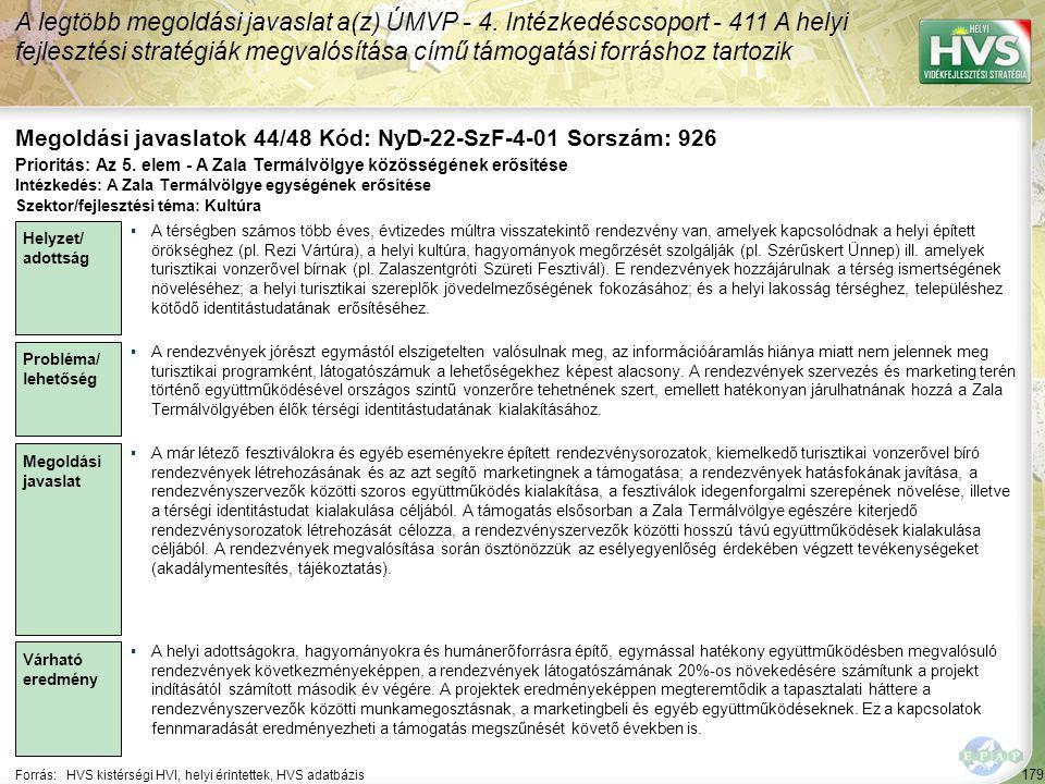 179 Forrás:HVS kistérségi HVI, helyi érintettek, HVS adatbázis Megoldási javaslatok 44/48 Kód: NyD-22-SzF-4-01 Sorszám: 926 A legtöbb megoldási javasl