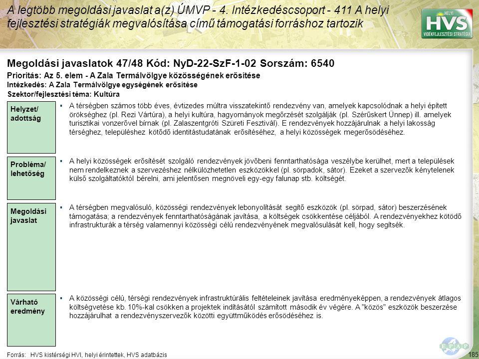 185 Forrás:HVS kistérségi HVI, helyi érintettek, HVS adatbázis Megoldási javaslatok 47/48 Kód: NyD-22-SzF-1-02 Sorszám: 6540 A legtöbb megoldási javas