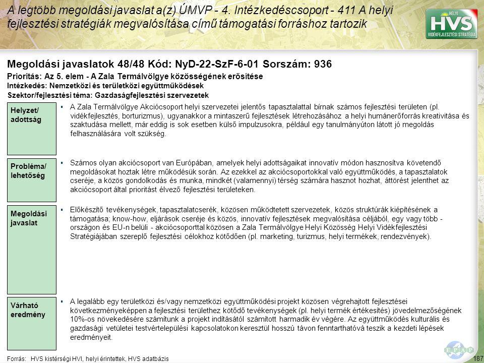 187 Forrás:HVS kistérségi HVI, helyi érintettek, HVS adatbázis Megoldási javaslatok 48/48 Kód: NyD-22-SzF-6-01 Sorszám: 936 A legtöbb megoldási javasl