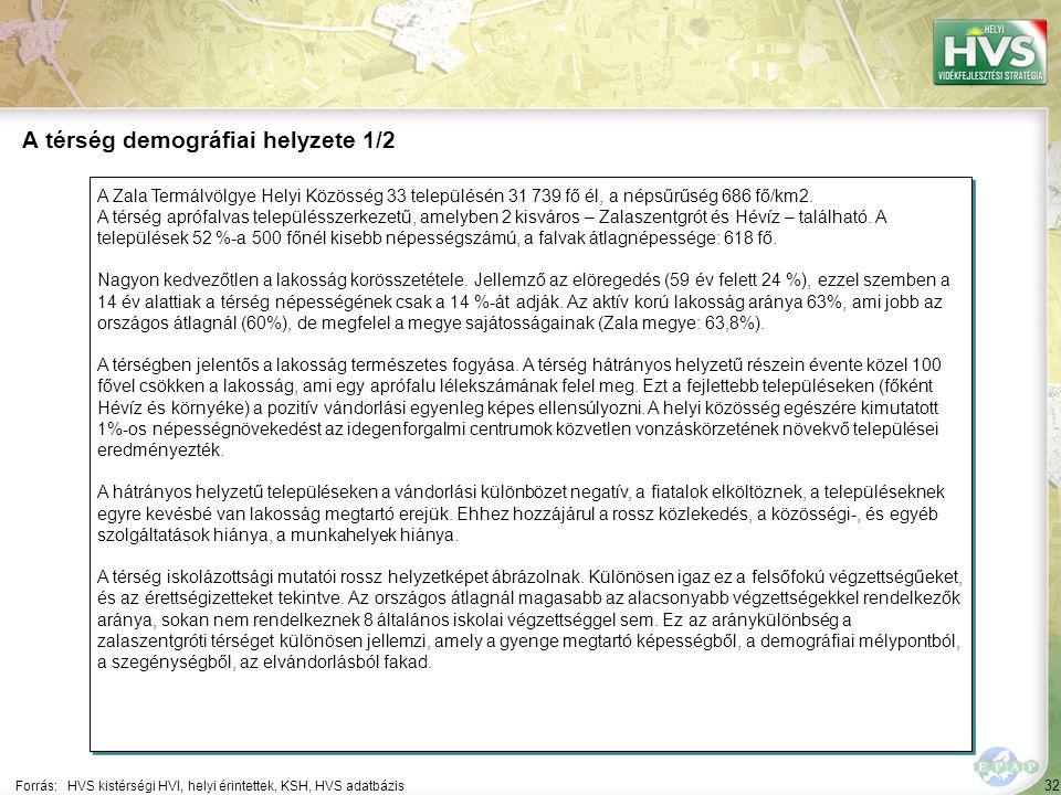 32 A Zala Termálvölgye Helyi Közösség 33 településén 31 739 fő él, a népsűrűség 686 fő/km2. A térség aprófalvas településszerkezetű, amelyben 2 kisvár