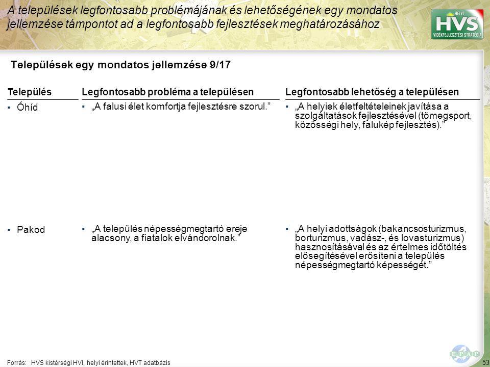 53 Települések egy mondatos jellemzése 9/17 A települések legfontosabb problémájának és lehetőségének egy mondatos jellemzése támpontot ad a legfontos