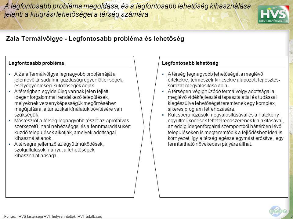 5 Zala Termálvölgye - Legfontosabb probléma és lehetőség A legfontosabb probléma megoldása, és a legfontosabb lehetőség kihasználása jelenti a kiugrási lehetőséget a térség számára Forrás:HVS kistérségi HVI, helyi érintettek, HVT adatbázis Legfontosabb problémaLegfontosabb lehetőség ▪A Zala Termálvölgye legnagyobb problémáját a jelenlévő társadalmi, gazdasági egyenlőtlenségek, esélyegyenlőségi különbségek adják.