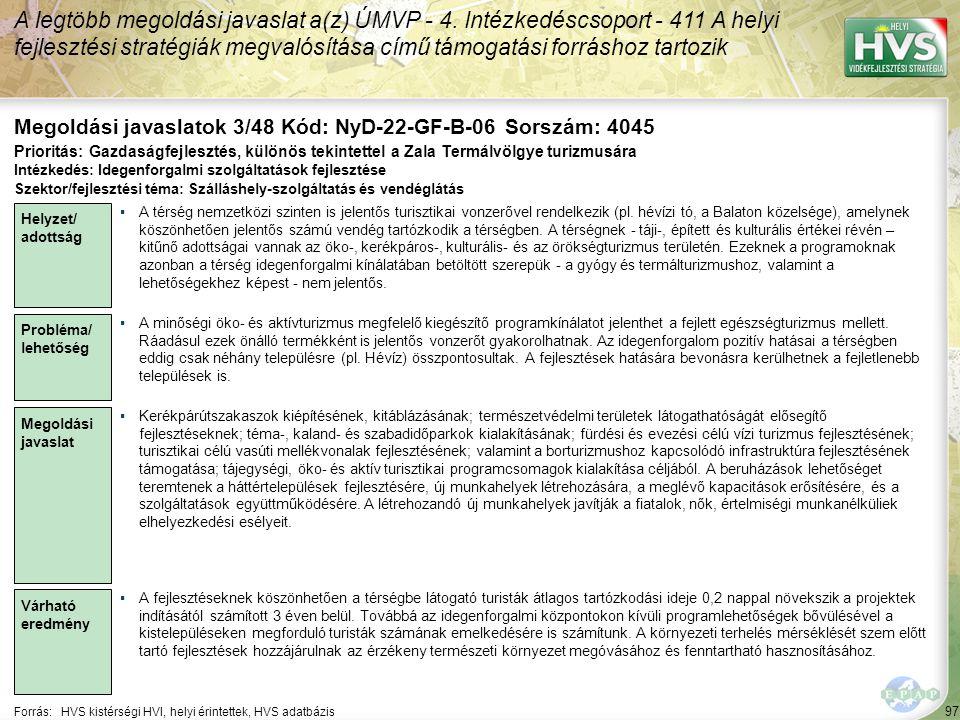 97 Forrás:HVS kistérségi HVI, helyi érintettek, HVS adatbázis Megoldási javaslatok 3/48 Kód: NyD-22-GF-B-06 Sorszám: 4045 A legtöbb megoldási javaslat a(z) ÚMVP - 4.