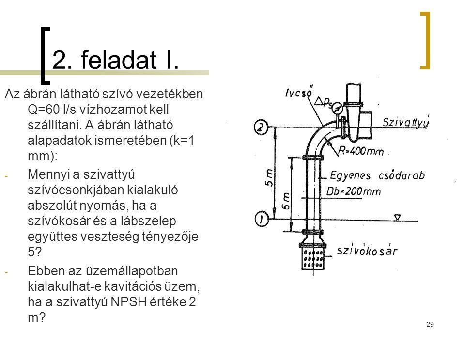 2. feladat I. Az ábrán látható szívó vezetékben Q=60 l/s vízhozamot kell szállítani. A ábrán látható alapadatok ismeretében (k=1 mm): - Mennyi a sziva