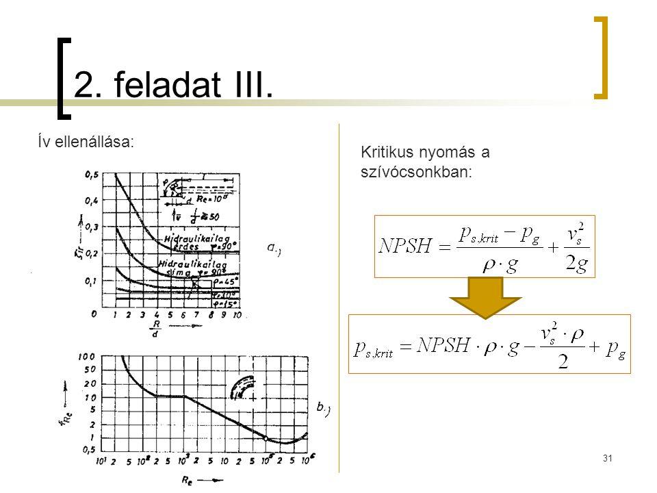 2. feladat III. 31 Ív ellenállása: Kritikus nyomás a szívócsonkban: