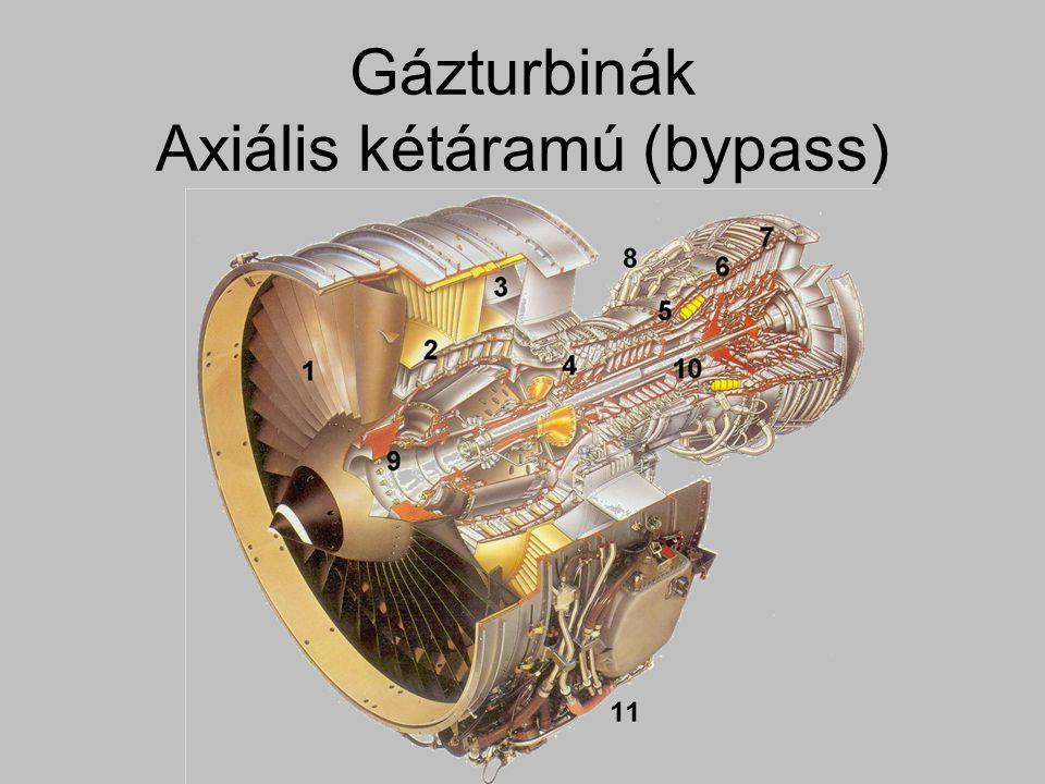 Gázturbinák Axiális kétáramú (bypass)