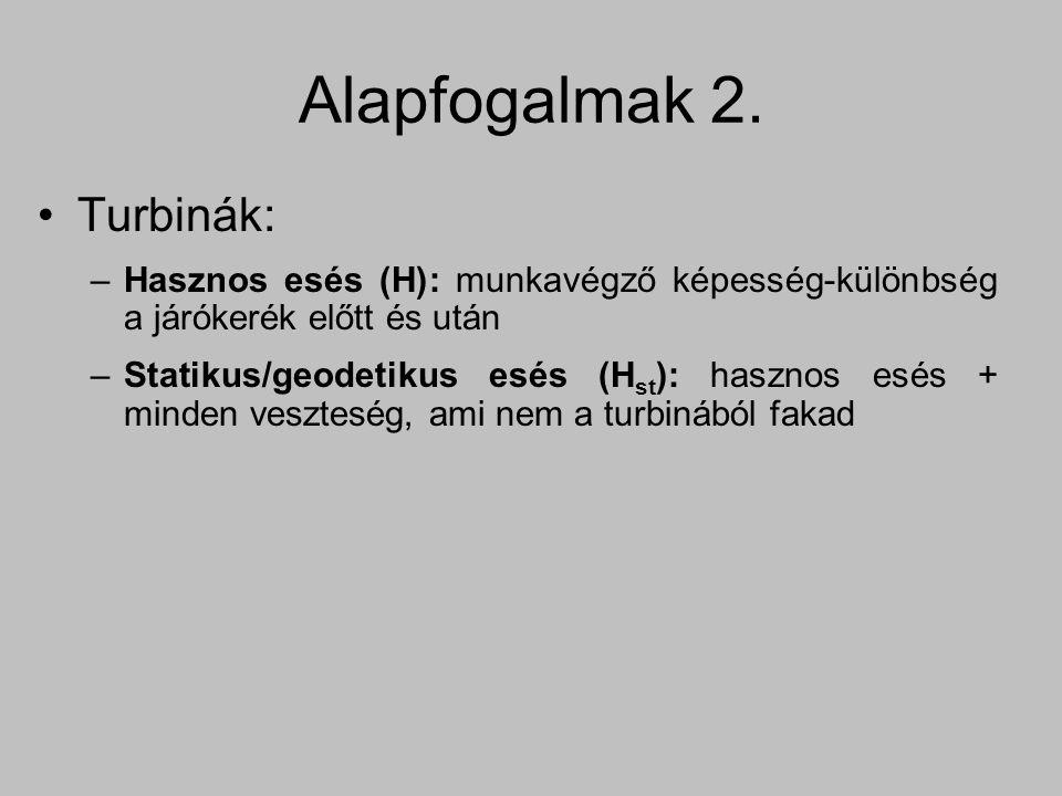 Alapfogalmak 2. Turbinák: –Hasznos esés (H): munkavégző képesség-különbség a járókerék előtt és után –Statikus/geodetikus esés (H st ): hasznos esés +