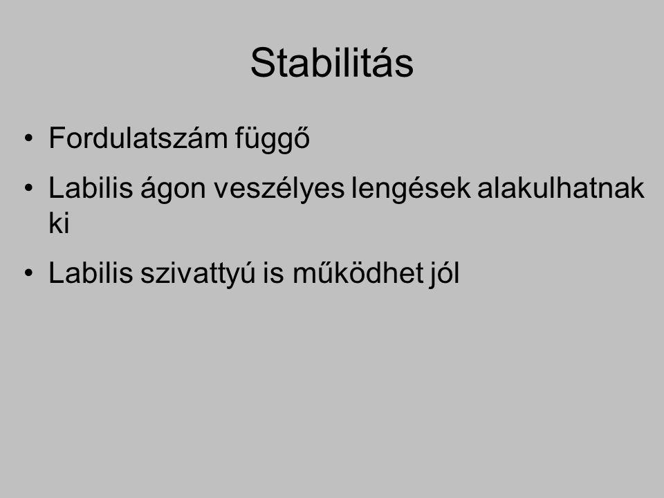 Stabilitás Fordulatszám függő Labilis ágon veszélyes lengések alakulhatnak ki Labilis szivattyú is működhet jól
