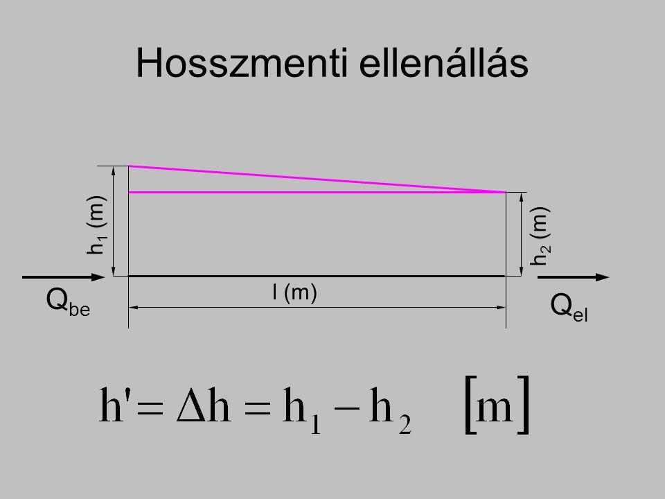 Hosszmenti ellenállás Q be Q el l (m) h 2 (m) h 1 (m)