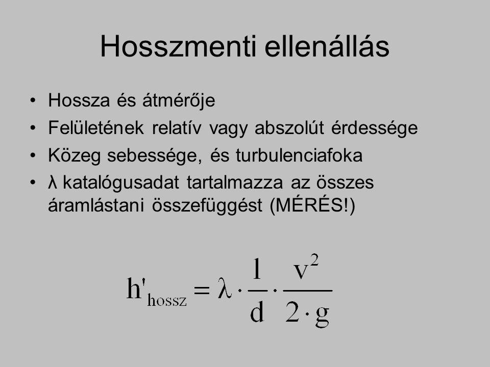 Hosszmenti ellenállás Hossza és átmérője Felületének relatív vagy abszolút érdessége Közeg sebessége, és turbulenciafoka λ katalógusadat tartalmazza a