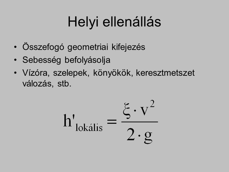 Helyi ellenállás Összefogó geometriai kifejezés Sebesség befolyásolja Vízóra, szelepek, könyökök, keresztmetszet válozás, stb.