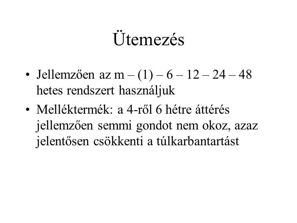 Ütemezés Jellemzően az m – (1) – 6 – 12 – 24 – 48 hetes rendszert használjuk Melléktermék: a 4-ről 6 hétre áttérés jellemzően semmi gondot nem okoz, a