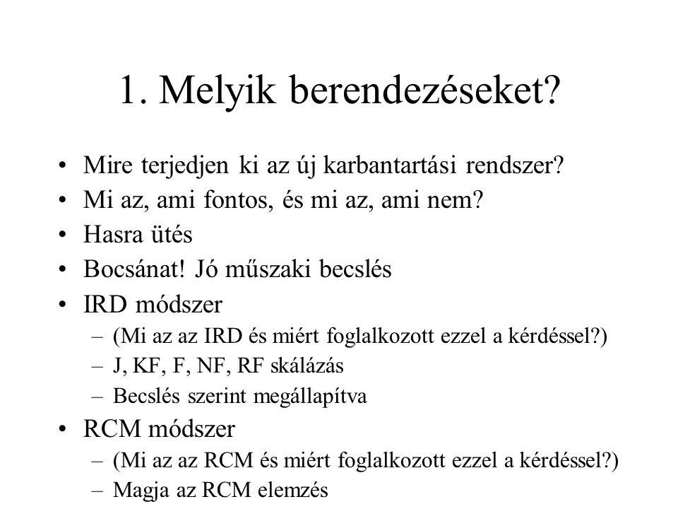 RCM elemzés – szánjunk rá egy kis időt.