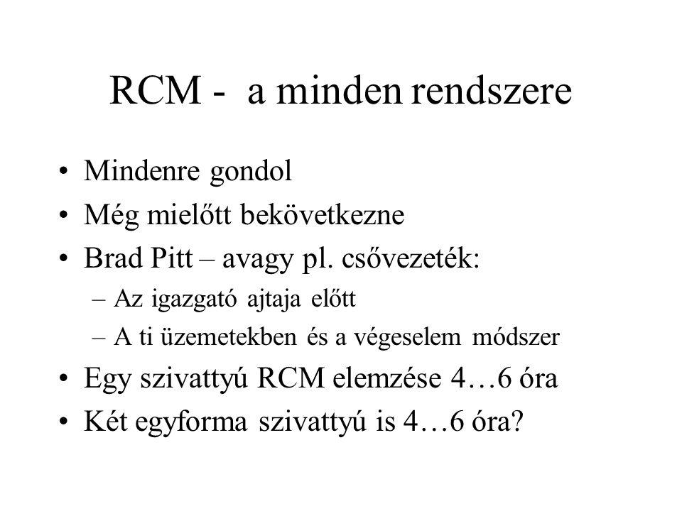 RCM - a minden rendszere Mindenre gondol Még mielőtt bekövetkezne Brad Pitt – avagy pl. csővezeték: –Az igazgató ajtaja előtt –A ti üzemetekben és a v