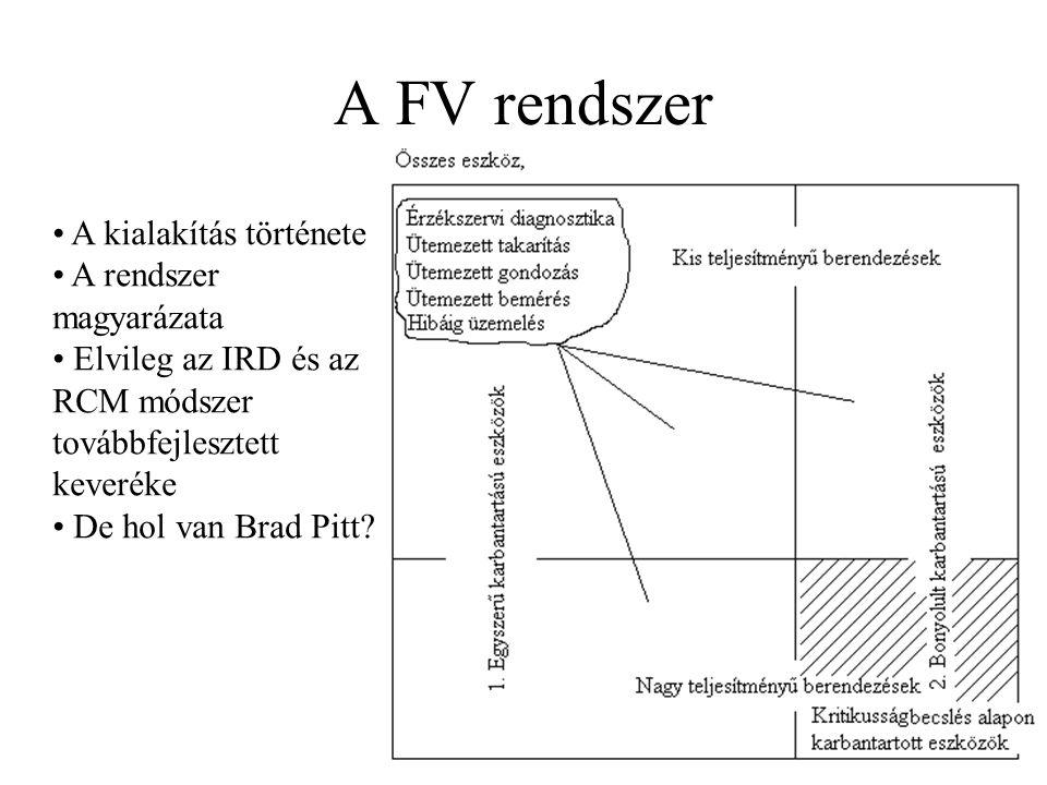 Az ERCM elemzés logikája