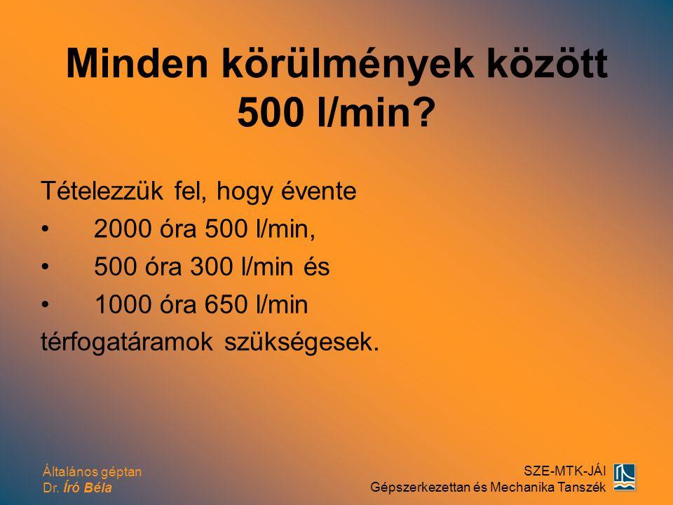 Általános géptan Dr. Író Béla SZE-MTK-JÁI Gépszerkezettan és Mechanika Tanszék Minden körülmények között 500 l/min? Tételezzük fel, hogy évente 2000 ó