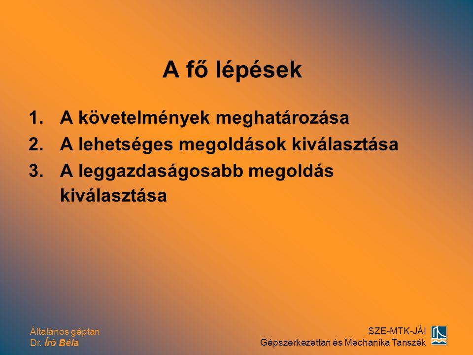 Általános géptan Dr. Író Béla SZE-MTK-JÁI Gépszerkezettan és Mechanika Tanszék A fő lépések 1.A követelmények meghatározása 2.A lehetséges megoldások