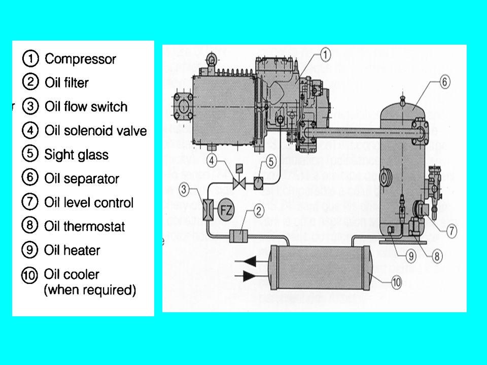 Szívógáz hűtésű a motor, ha a kompresszorba belépő hűtőközeggőzök a motoron átvezetve hűtik azt, miközben a hűtőközeggőzök túlhevülnek.