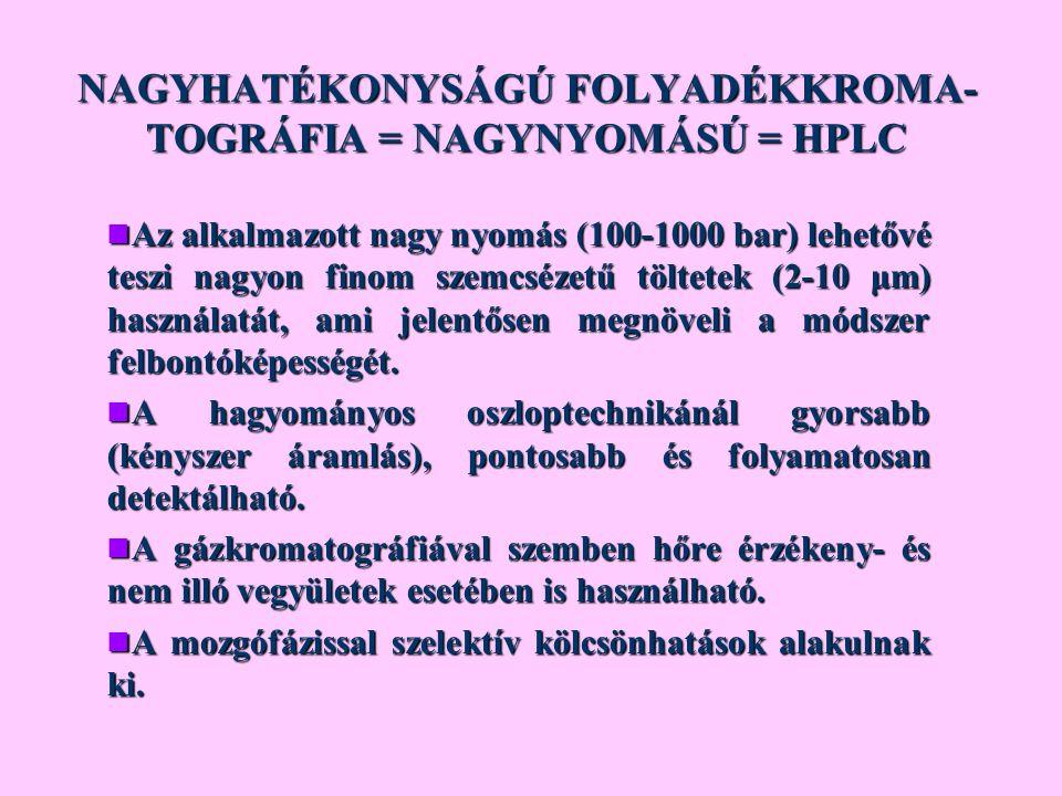 FORDÍTOTT FÁZISÚ FOLYADÉKKROMATOGRÁFIA Mozgófázis polárisabb, mint az állófázis Mozgófázis polárisabb, mint az állófázis 1)Módosított szilikagél 2)Szerves polimer alapú állófázisok 3)Szén alapú állófázisok