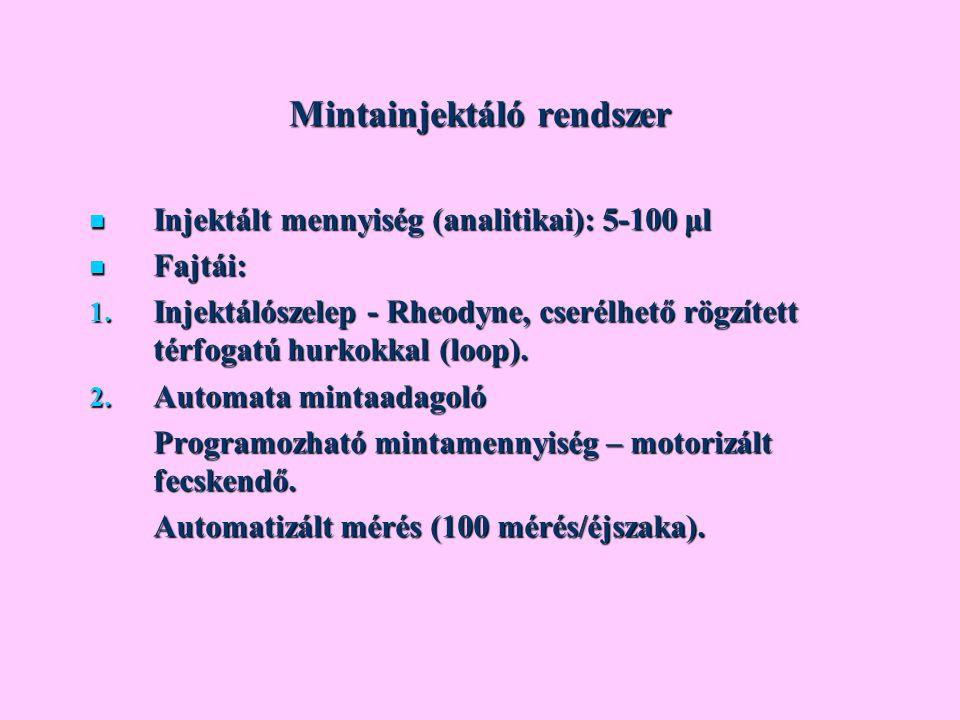 Mintainjektáló rendszer Injektált mennyiség (analitikai): 5-100 μl Injektált mennyiség (analitikai): 5-100 μl Fajtái: Fajtái: 1. Injektálószelep - Rhe