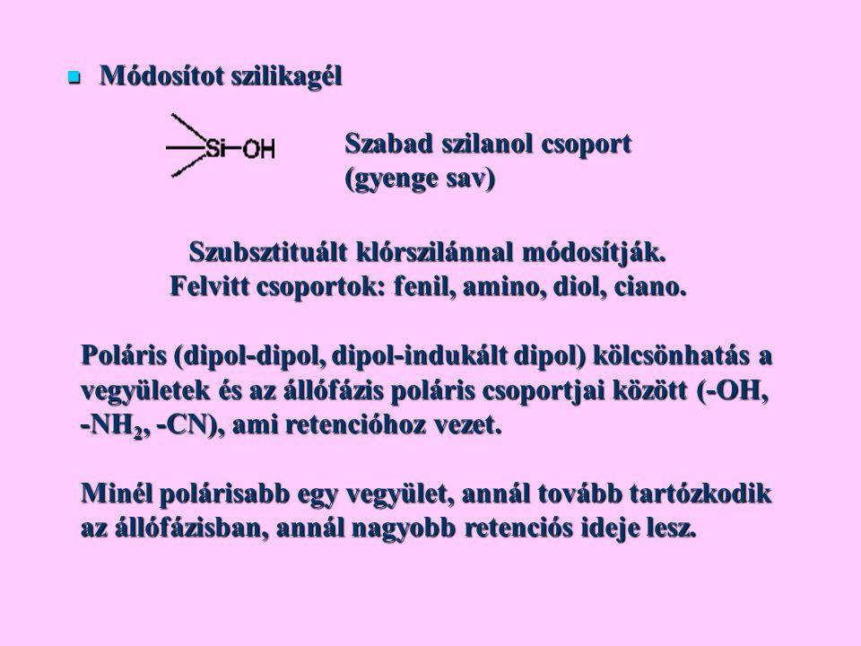 Módosítot szilikagél Módosítot szilikagél Szabad szilanol csoport (gyenge sav) Szubsztituált klórszilánnal módosítják. Felvitt csoportok: fenil, amino