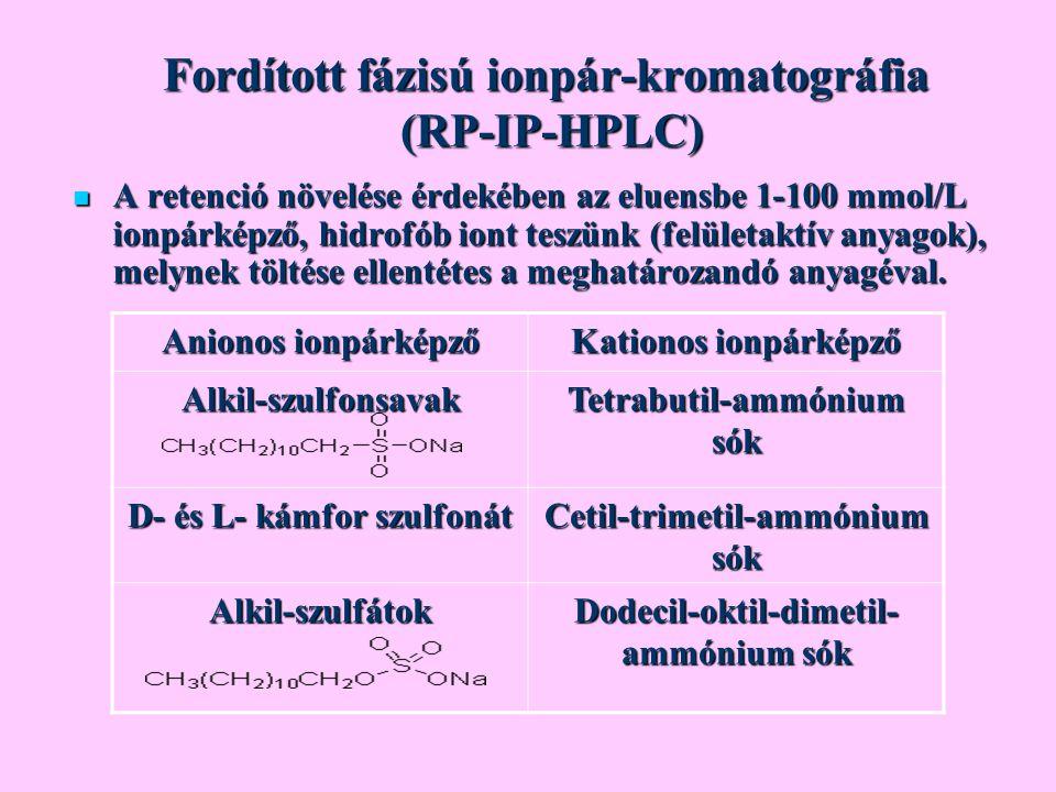 Fordított fázisú ionpár-kromatográfia (RP-IP-HPLC) A retenció növelése érdekében az eluensbe 1-100 mmol/L ionpárképző, hidrofób iont teszünk (felületa