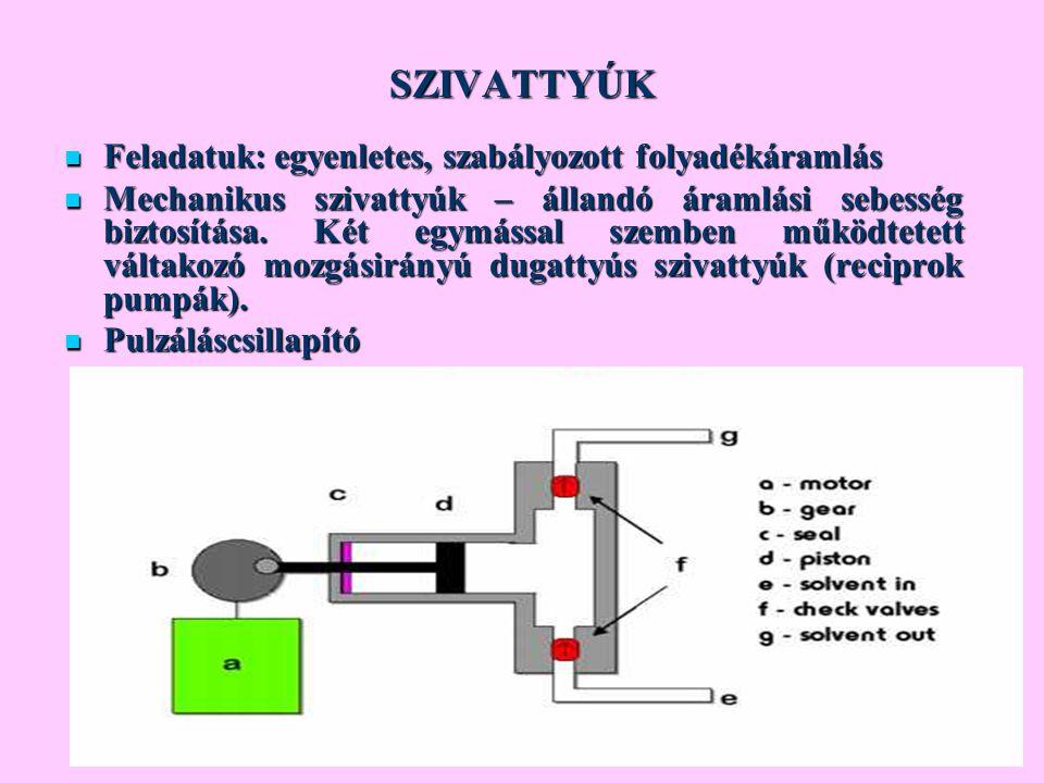 A pH szerepe az elválasztásban 1) Semleges vegyületek – nincs pH hatás Szénhidrogének, aromás szénhidrogének (PAH), halogénezett aromások (PCB), alkoholok, éterek, ketonok, aldehidek.