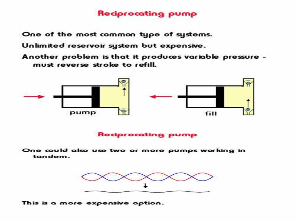 Pulzáláscsillapító 1, tekercs - flexibilis 2, membrán – hexánnal töltve 1 2