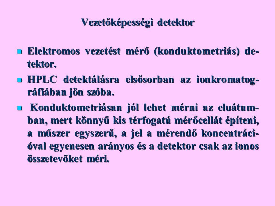 Vezetőképességi detektor Elektromos vezetést mérő (konduktometriás) de- tektor. Elektromos vezetést mérő (konduktometriás) de- tektor. HPLC detektálás