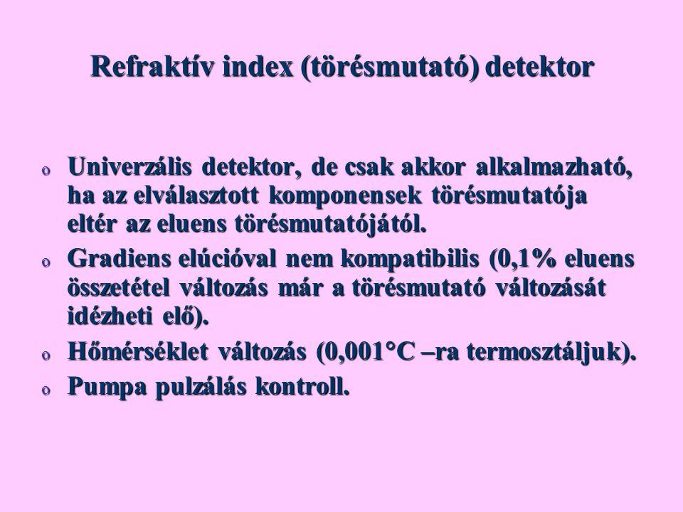 Refraktív index (törésmutató) detektor o Univerzális detektor, de csak akkor alkalmazható, ha az elválasztott komponensek törésmutatója eltér az eluen