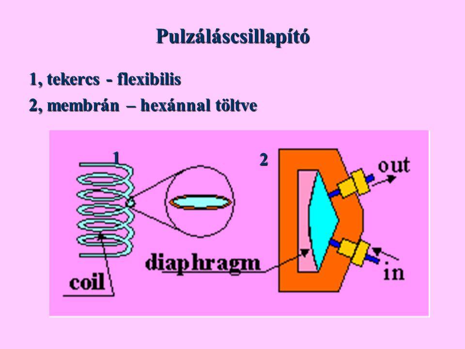 Szivattyú után nagynyomású szűrő következik (2 μm- es saválló acél).