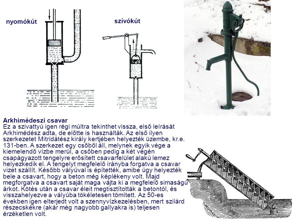 nyomókút szívókút Arkhimédeszi csavar Ez a szivattyú igen régi múltra tekinthet vissza, első leírását Arkhimédész adta, de előtte is használták. Az el
